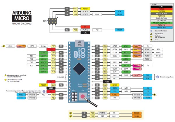 Arduino / Genuino Micro Pin diagramı