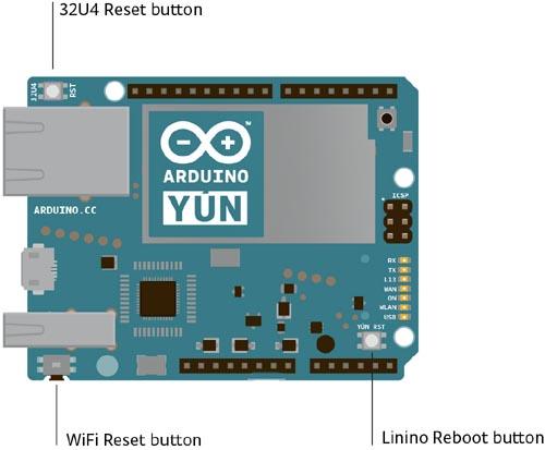 Arduino yun Özellikleri