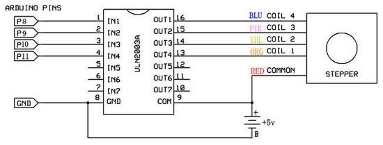 L298N Motor Sürücü Board