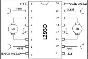 L293 Motor sürücü entegre bacak yapısı